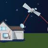 Broadband Satellite Internet Access – Could it be Best For You?