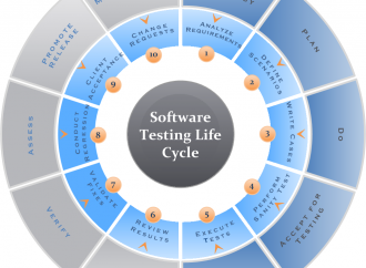 Necessary Tips to enhance the Software Testing Process
