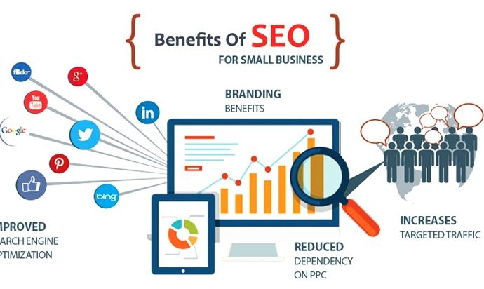 What are the cost effective SEO advantages?